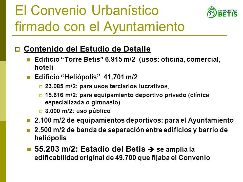 El Convenio Urbanístico firmado con el Ayuntamiento Contenido del Estudio de Detalle Edificio Torre Betis 6.915 m/2 (usos: oficina, comercial, hotel)