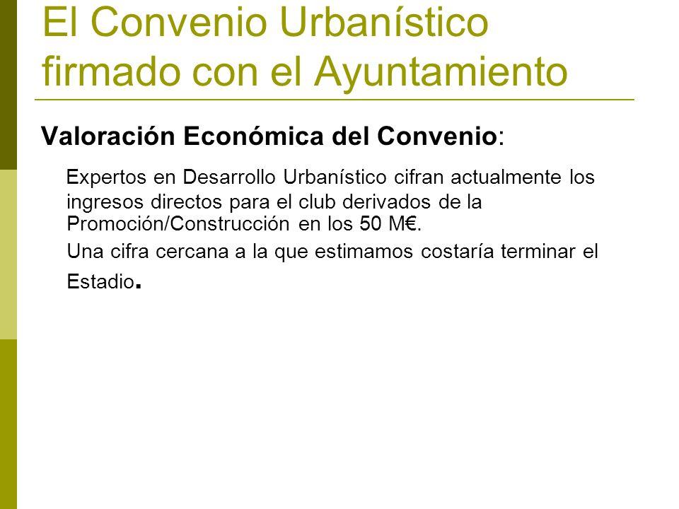 El Convenio Urbanístico firmado con el Ayuntamiento Valoración Económica del Convenio: Expertos en Desarrollo Urbanístico cifran actualmente los ingre