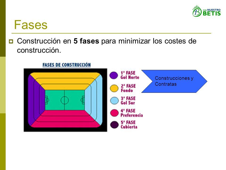 Fases Construcción en 5 fases para minimizar los costes de construcción. Construcciones y Contratas