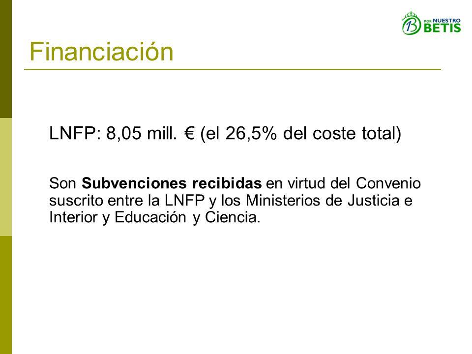 LNFP: 8,05 mill. (el 26,5% del coste total) Son Subvenciones recibidas en virtud del Convenio suscrito entre la LNFP y los Ministerios de Justicia e I