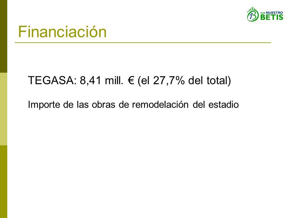 Financiación TEGASA: 8,41 mill. (el 27,7% del total) Importe de las obras de remodelación del estadio
