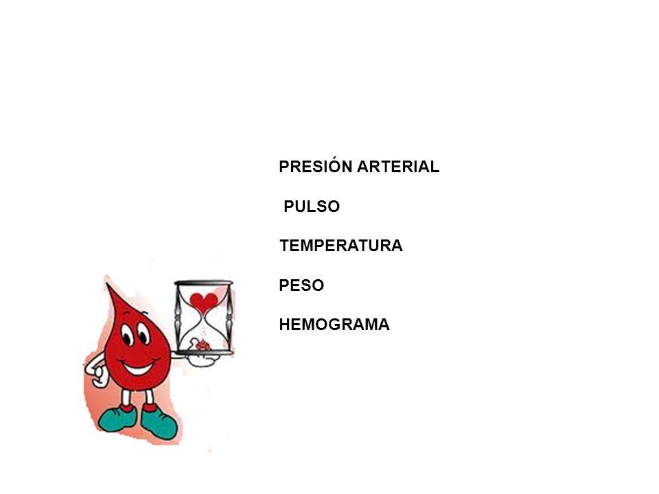 PRESIÓN ARTERIAL PULSO TEMPERATURA PESO HEMOGRAMA