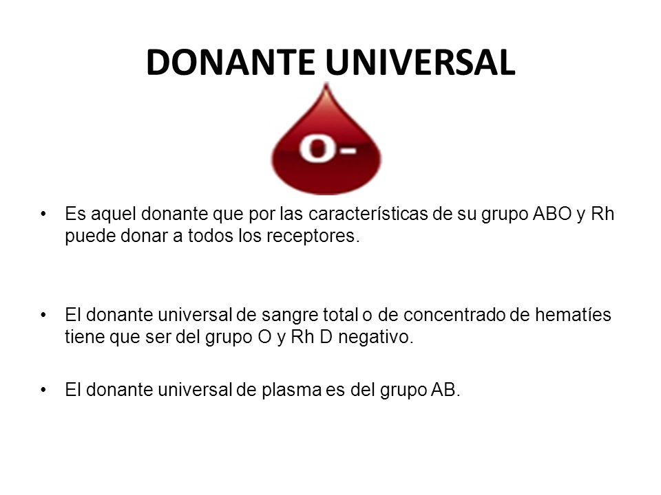 DONANTE UNIVERSAL Es aquel donante que por las características de su grupo ABO y Rh puede donar a todos los receptores. El donante universal de sangre