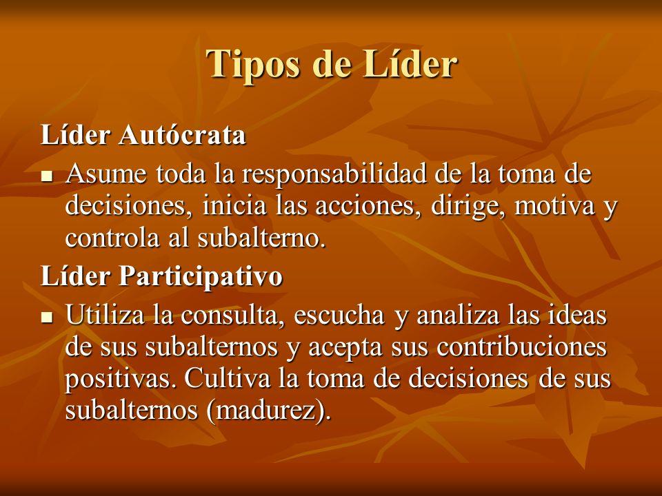 Tipos de Líder Líder Autócrata Asume toda la responsabilidad de la toma de decisiones, inicia las acciones, dirige, motiva y controla al subalterno.