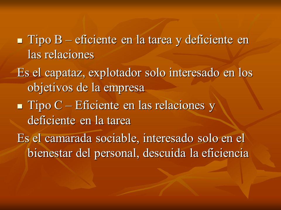 Tipo B – eficiente en la tarea y deficiente en las relaciones Tipo B – eficiente en la tarea y deficiente en las relaciones Es el capataz, explotador solo interesado en los objetivos de la empresa Tipo C – Eficiente en las relaciones y deficiente en la tarea Tipo C – Eficiente en las relaciones y deficiente en la tarea Es el camarada sociable, interesado solo en el bienestar del personal, descuida la eficiencia