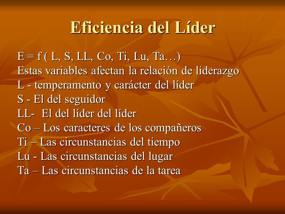 Eficiencia del Líder E = f ( L, S, LL, Co, Ti, Lu, Ta…) Estas variables afectan la relación de liderazgo L - temperamento y carácter del líder S - El