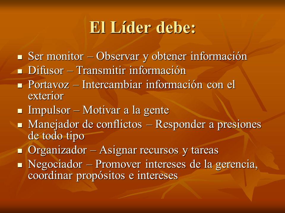 El Líder debe: Ser monitor – Observar y obtener información Ser monitor – Observar y obtener información Difusor – Transmitir información Difusor – Tr