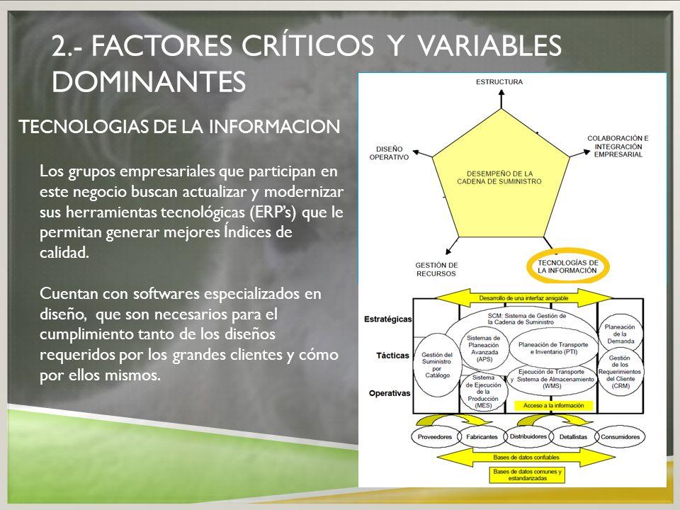 2.- FACTORES CRÍTICOS Y VARIABLES DOMINANTES TECNOLOGIAS DE LA INFORMACION Los grupos empresariales que participan en este negocio buscan actualizar y
