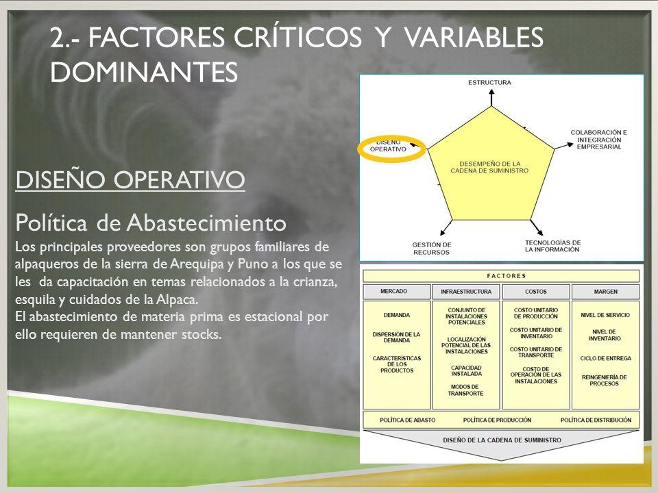 2.- FACTORES CRÍTICOS Y VARIABLES DOMINANTES DISEÑO OPERATIVO Política de Abastecimiento Los principales proveedores son grupos familiares de alpaquer