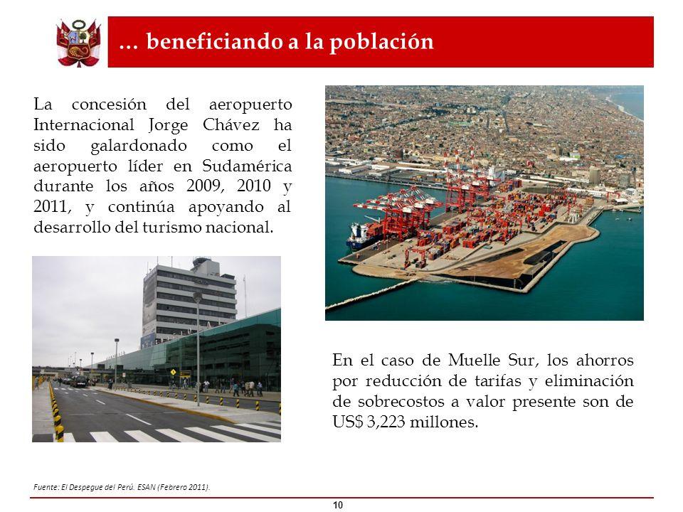 … beneficiando a la población 10 Fuente: El Despegue del Perú. ESAN (Febrero 2011). La concesión del aeropuerto Internacional Jorge Chávez ha sido gal