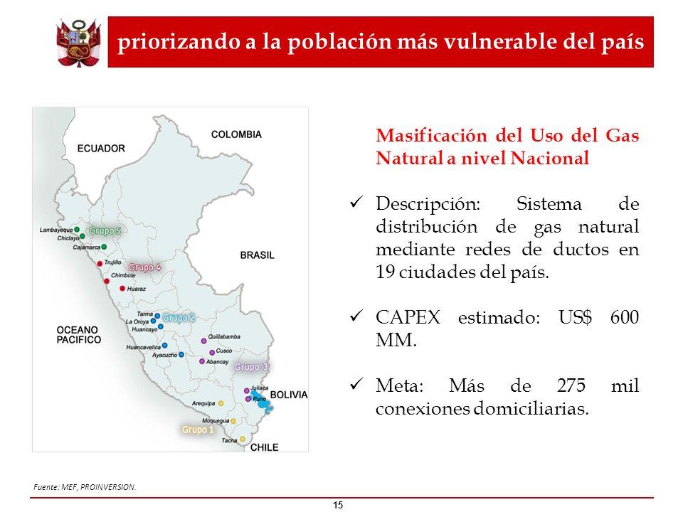 priorizando a la población más vulnerable del país 15 Fuente: MEF, PROINVERSION. Masificación del Uso del Gas Natural a nivel Nacional Descripción: Si