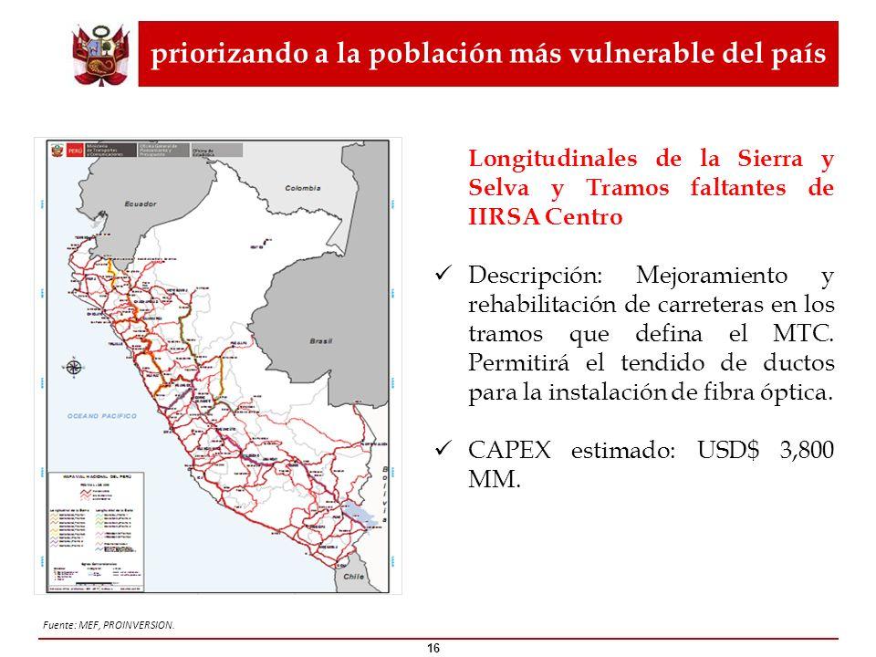 priorizando a la población más vulnerable del país 16 Fuente: MEF, PROINVERSION. Longitudinales de la Sierra y Selva y Tramos faltantes de IIRSA Centr