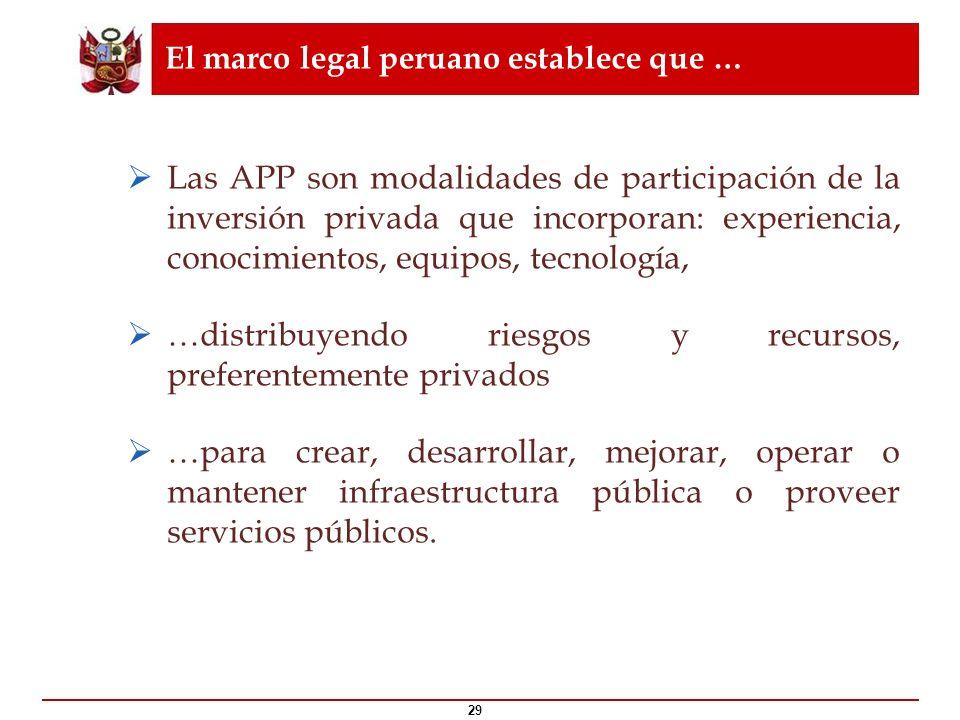 El marco legal peruano establece que … 29 Las APP son modalidades de participación de la inversión privada que incorporan: experiencia, conocimientos,