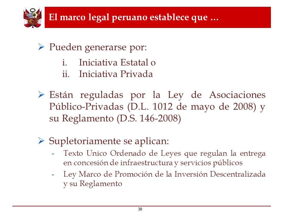El marco legal peruano establece que … 30 Pueden generarse por: i.Iniciativa Estatal o ii.Iniciativa Privada Están reguladas por la Ley de Asociacione