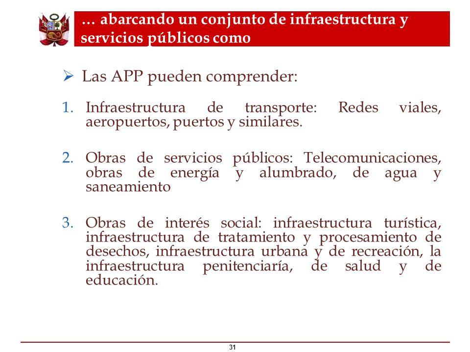 … abarcando un conjunto de infraestructura y servicios públicos como 31 Las APP pueden comprender: 1.Infraestructura de transporte: Redes viales, aero