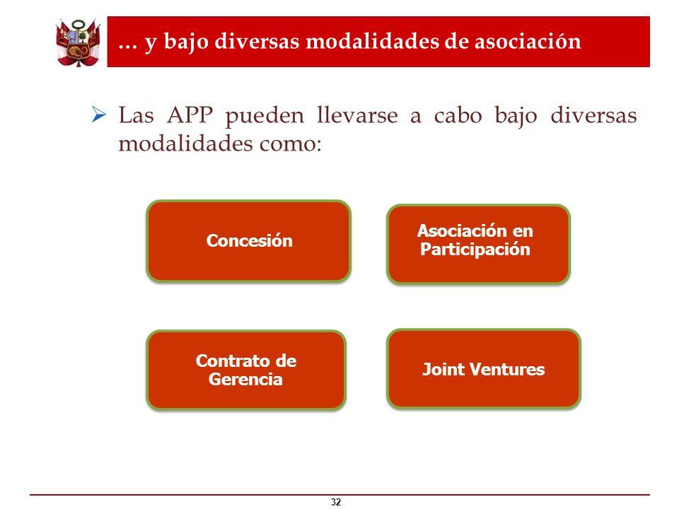 … y bajo diversas modalidades de asociación 32 Las APP pueden llevarse a cabo bajo diversas modalidades como: Concesión Contrato de Gerencia Joint Ven