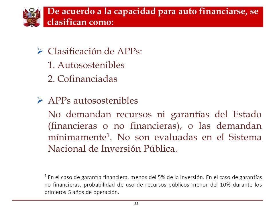 De acuerdo a la capacidad para auto financiarse, se clasifican como: 33 Clasificación de APPs: 1. Autosostenibles 2. Cofinanciadas APPs autosostenible