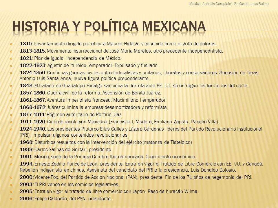 México Independiente Siglo XIX Primer Imperio Mexicano(1821-1823) Independencia de Texas(1835-1836) Primera Intervención Francesa(1838-1839) Intervención Estadounidense(1846-1848) Revolución de Ayutla(1854-1855) Leyes de Reforma(1855-1857) Segunda intervención Francesa(1862-1867) Segundo Imperio Mexicano(1864-1867) Republica Restaurada(1867-1876) Porfiriato(1876-1910) Revolución Mexicana(1910-1924) Maximato (1924-1934) Cardenismo (1934-1940) México moderno (1940-a la fecha)