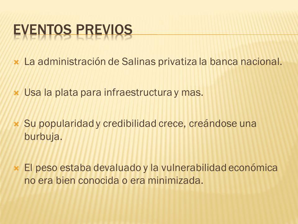 La administración de Salinas privatiza la banca nacional. Usa la plata para infraestructura y mas. Su popularidad y credibilidad crece, creándose una