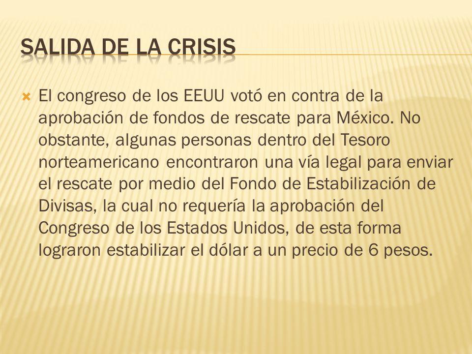 El congreso de los EEUU votó en contra de la aprobación de fondos de rescate para México. No obstante, algunas personas dentro del Tesoro norteamerica