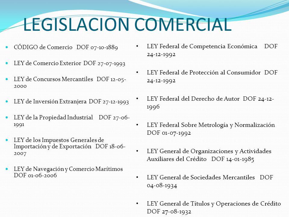 LEGISLACION COMERCIAL CÓDIGO de Comercio DOF 07-10-1889 LEY de Comercio Exterior DOF 27-07-1993 LEY de Concursos Mercantiles DOF 12-05- 2000 LEY de In
