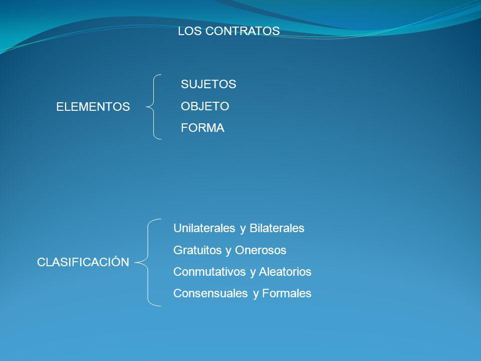 ELEMENTOS SUJETOS OBJETO FORMA CLASIFICACIÓN Unilaterales y Bilaterales Gratuitos y Onerosos Conmutativos y Aleatorios Consensuales y Formales LOS CON