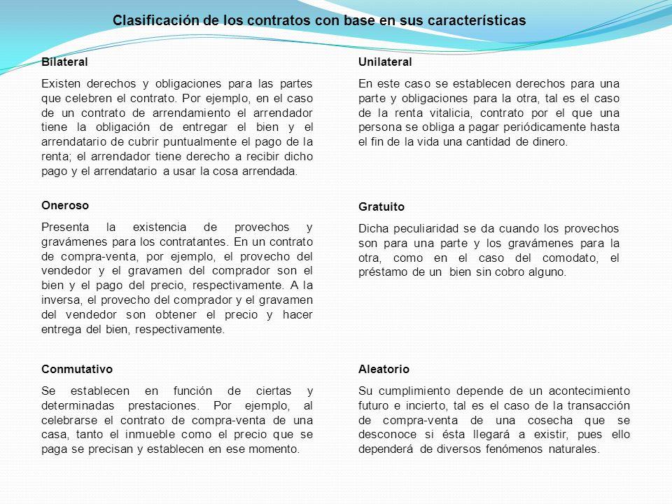 Clasificación de los contratos con base en sus características Bilateral Existen derechos y obligaciones para las partes que celebren el contrato. Por