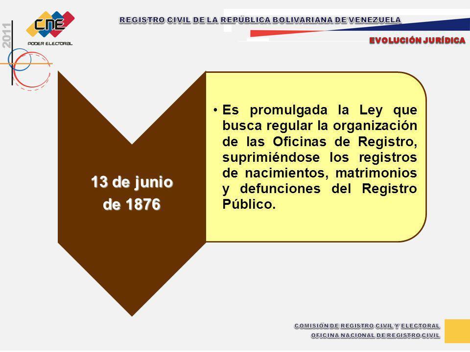 13 de junio de 1876 Es promulgada la Ley que busca regular la organización de las Oficinas de Registro, suprimiéndose los registros de nacimientos, ma