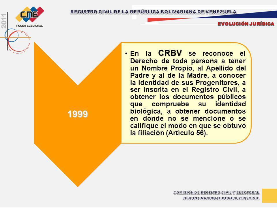 1999 CRBVEn la CRBV se reconoce el Derecho de toda persona a tener un Nombre Propio, al Apellido del Padre y al de la Madre, a conocer la Identidad de