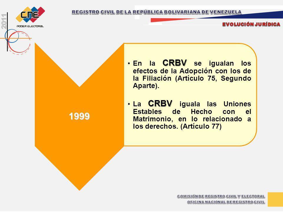 1999 CRBVEn la CRBV se igualan los efectos de la Adopción con los de la Filiación (Artículo 75, Segundo Aparte). CRBVLa CRBV iguala las Uniones Establ