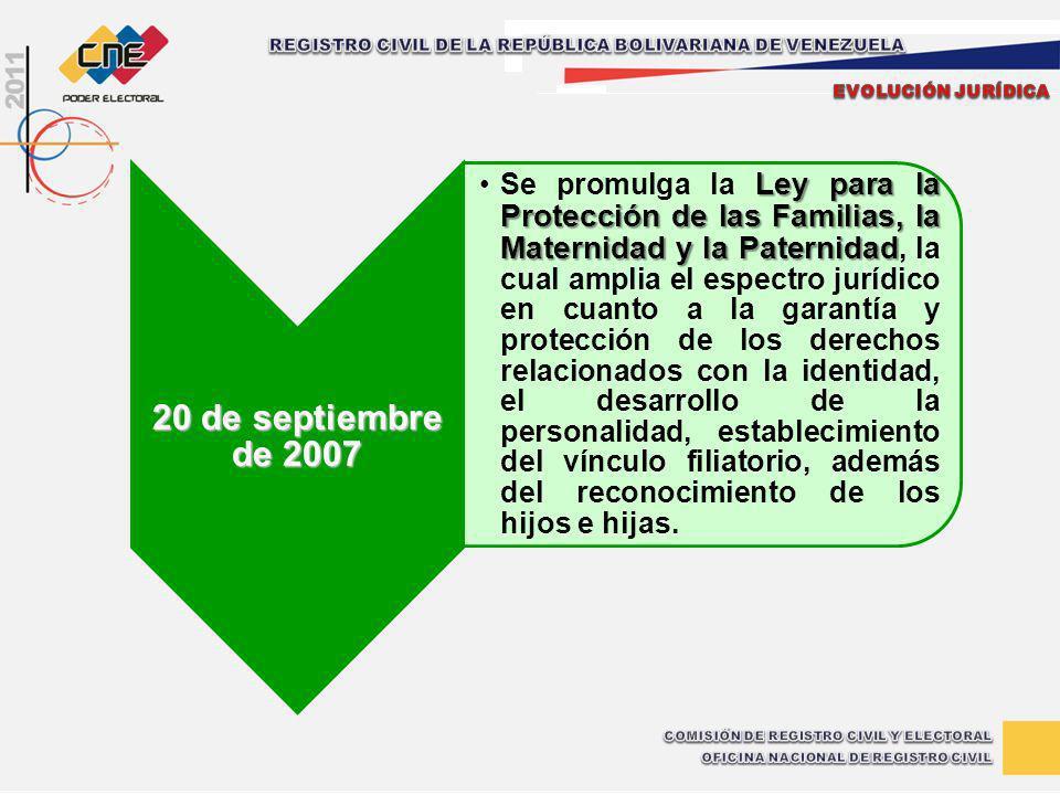 20 de septiembre de 2007 Ley para la Protección de las Familias, la Maternidad y la PaternidadSe promulga la Ley para la Protección de las Familias, l