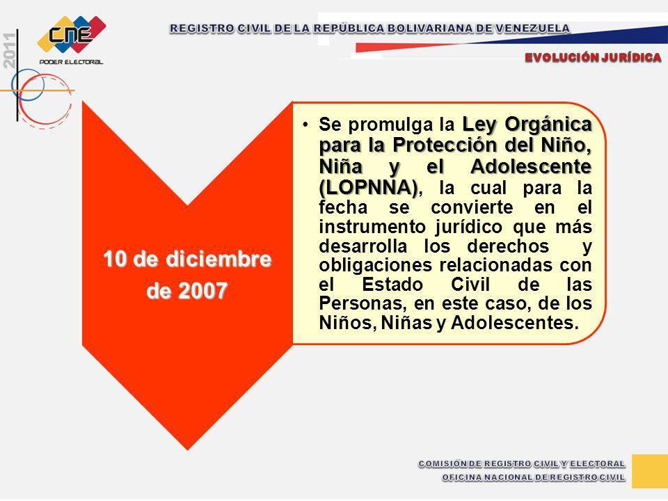 10 de diciembre de 2007 Ley Orgánica para la Protección del Niño, Niña y el Adolescente (LOPNNA)Se promulga la Ley Orgánica para la Protección del Niñ