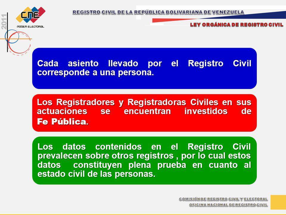 Cada asiento llevado por el Registro Civil corresponde a una persona. Los Registradores y Registradoras Civiles en sus actuaciones se encuentran inves