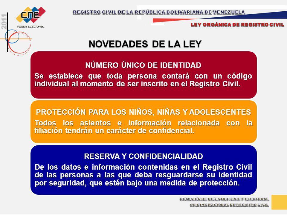 NÚMERO ÚNICO DE IDENTIDAD Se establece que toda persona contará con un código individual al momento de ser inscrito en el Registro Civil. PROTECCIÓN P