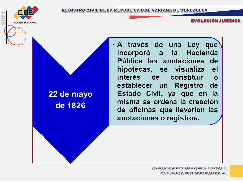22 de mayo de 1826 A través de una Ley que incorporó a la Hacienda Pública las anotaciones de hipotecas, se visualiza el interés de constituir o estab