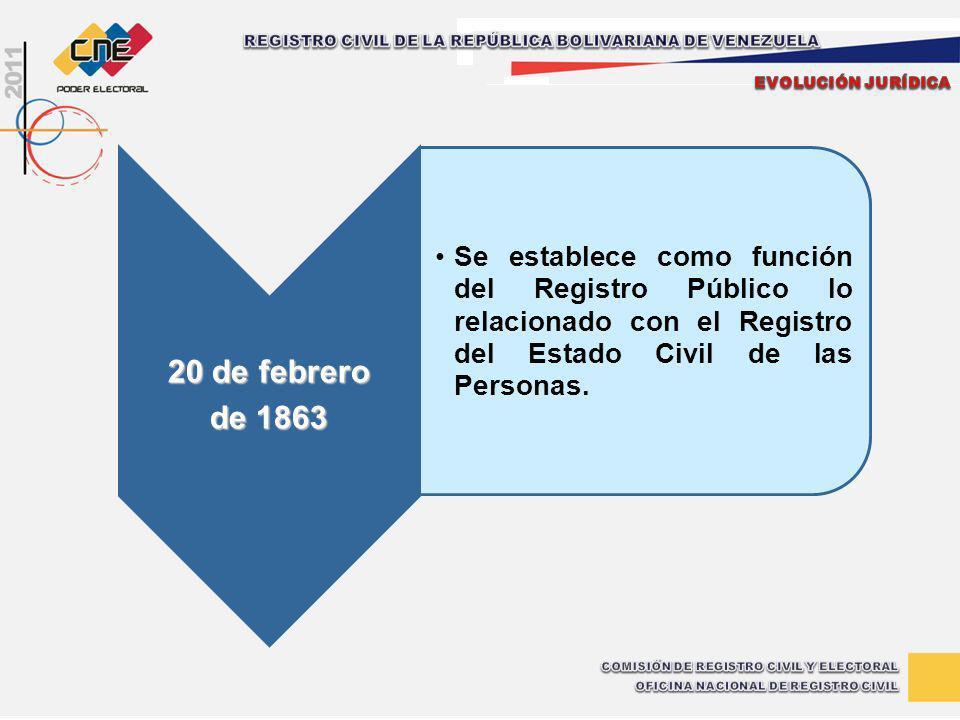 20 de febrero de 1863 Se establece como función del Registro Público lo relacionado con el Registro del Estado Civil de las Personas.