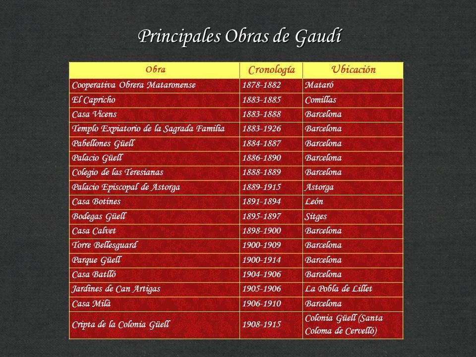 http://xistes.es Obra CronologíaUbicación Cooperativa Obrera Mataronense1878-1882Mataró El Capricho1883-1885Comillas Casa Vicens1883-1888Barcelona Tem