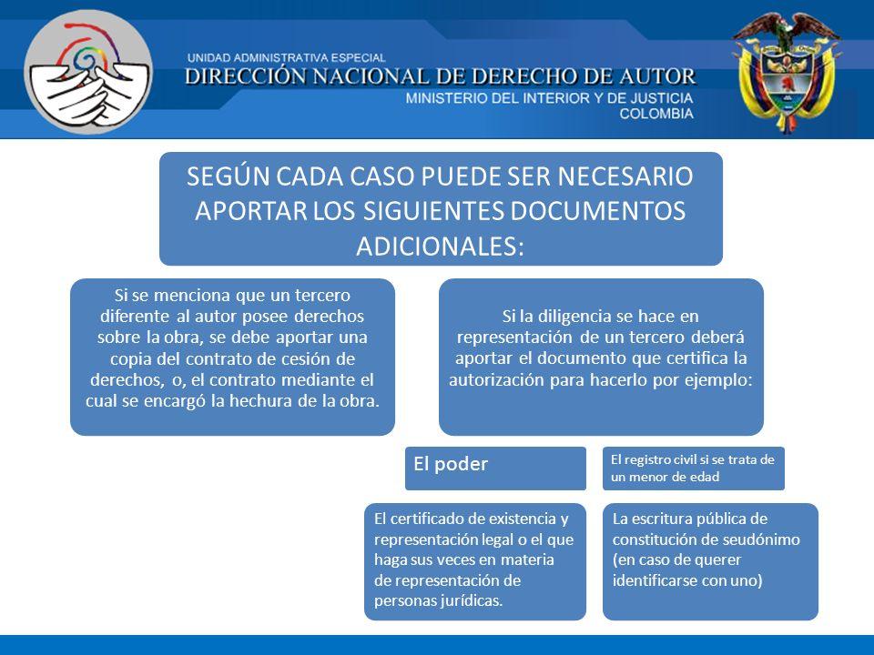 SEGÚN CADA CASO PUEDE SER NECESARIO APORTAR LOS SIGUIENTES DOCUMENTOS ADICIONALES: Si se menciona que un tercero diferente al autor posee derechos sob