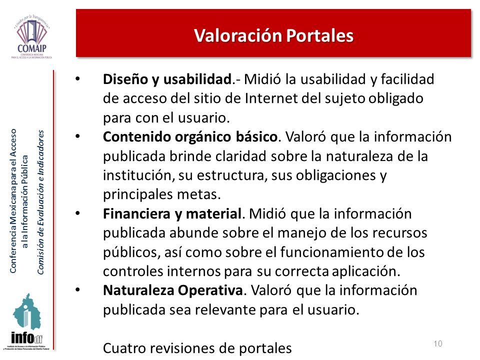 Conferencia Mexicana para el Acceso a la Información Pública Comisión de Evaluación e Indicadores Valoración Portales 10 Diseño y usabilidad.- Midió l