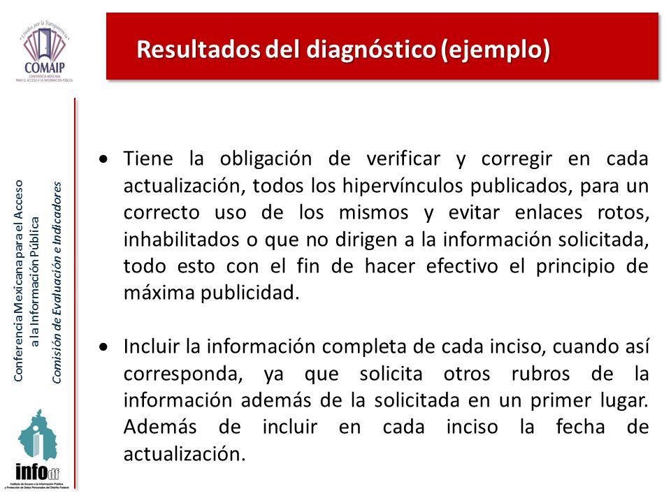 Conferencia Mexicana para el Acceso a la Información Pública Comisión de Evaluación e Indicadores Resultados del diagnóstico (ejemplo) Tiene la obliga
