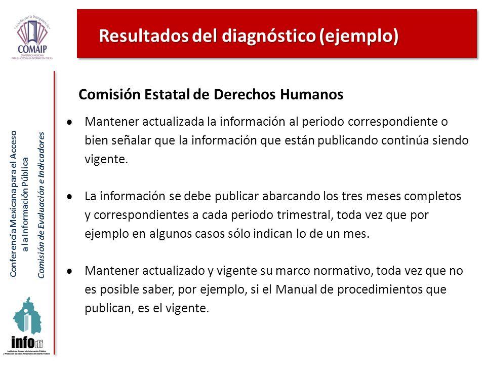 Conferencia Mexicana para el Acceso a la Información Pública Comisión de Evaluación e Indicadores Resultados del diagnóstico (ejemplo) Comisión Estata