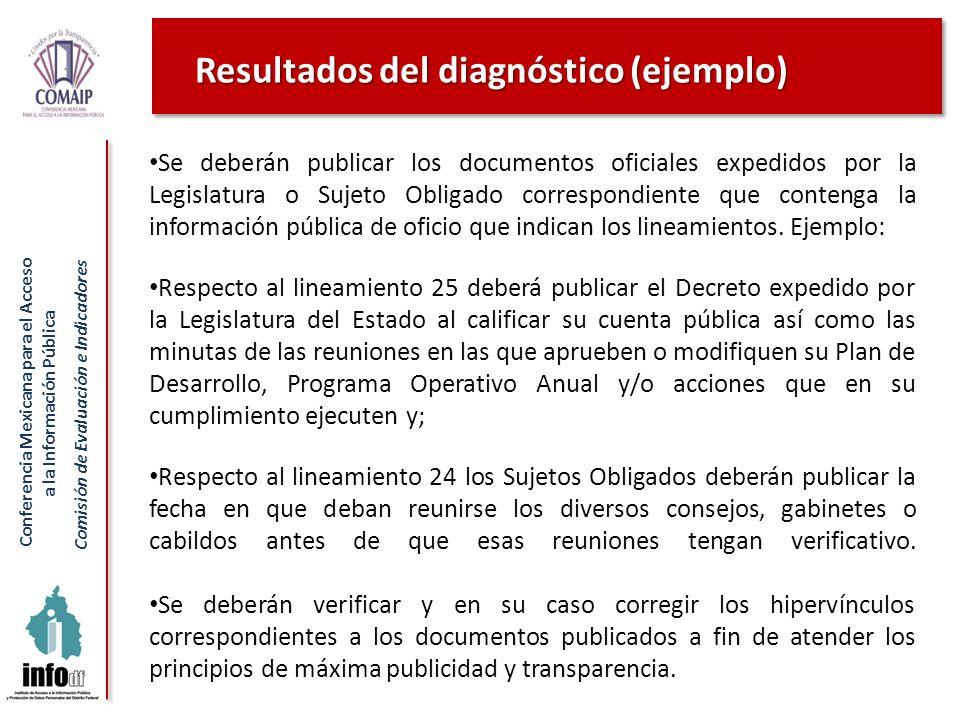 Conferencia Mexicana para el Acceso a la Información Pública Comisión de Evaluación e Indicadores Resultados del diagnóstico (ejemplo) Se deberán publ