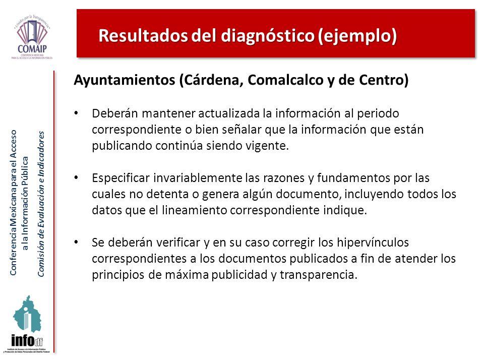 Conferencia Mexicana para el Acceso a la Información Pública Comisión de Evaluación e Indicadores Resultados del diagnóstico (ejemplo) Ayuntamientos (