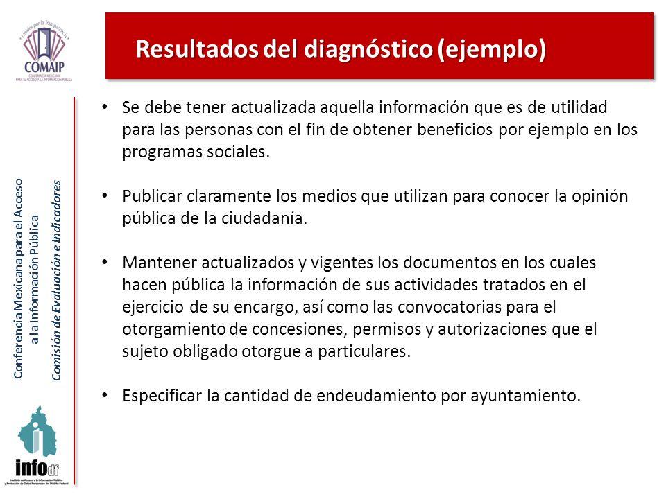 Conferencia Mexicana para el Acceso a la Información Pública Comisión de Evaluación e Indicadores Resultados del diagnóstico (ejemplo) Se debe tener a
