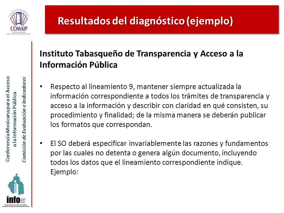 Conferencia Mexicana para el Acceso a la Información Pública Comisión de Evaluación e Indicadores Resultados del diagnóstico (ejemplo) Instituto Tabas