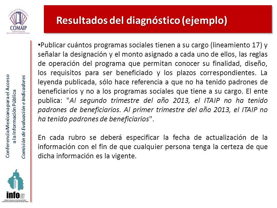 Conferencia Mexicana para el Acceso a la Información Pública Comisión de Evaluación e Indicadores Resultados del diagnóstico (ejemplo) Publicar cuánto