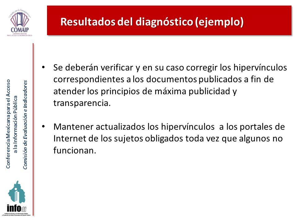 Conferencia Mexicana para el Acceso a la Información Pública Comisión de Evaluación e Indicadores Resultados del diagnóstico (ejemplo) Se deberán veri
