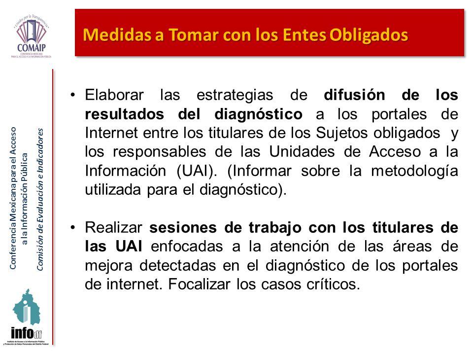Conferencia Mexicana para el Acceso a la Información Pública Comisión de Evaluación e Indicadores Medidas a Tomar con los Entes Obligados Elaborar las