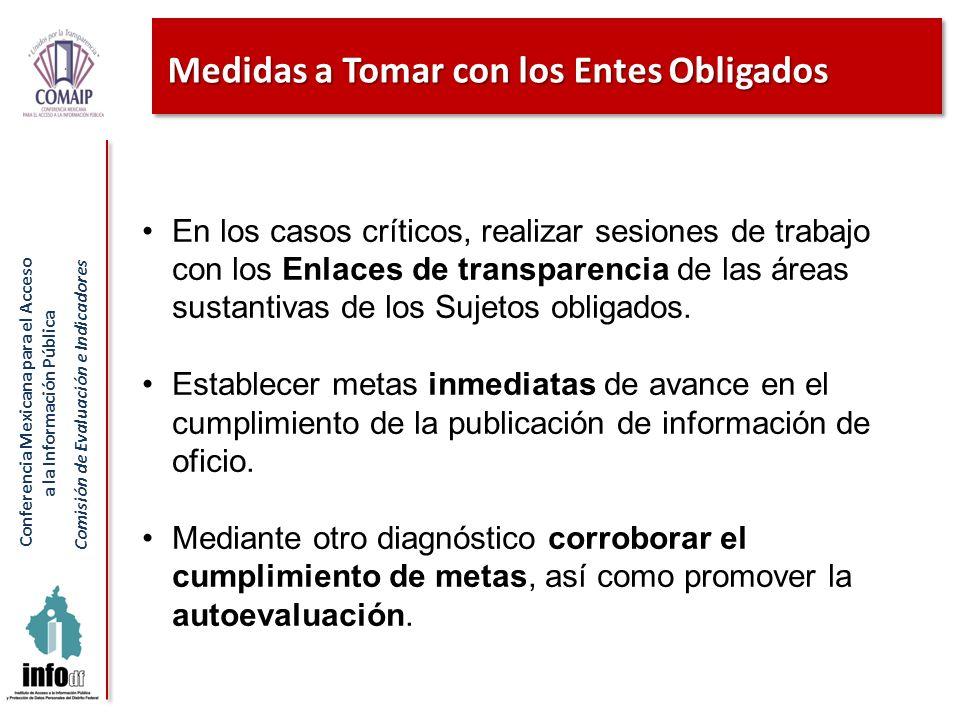 Conferencia Mexicana para el Acceso a la Información Pública Comisión de Evaluación e Indicadores Medidas a Tomar con los Entes Obligados En los casos