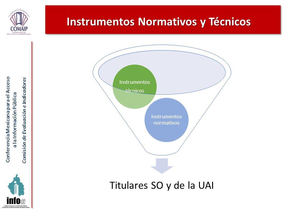 Conferencia Mexicana para el Acceso a la Información Pública Comisión de Evaluación e Indicadores Instrumentos Normativos y Técnicos Titulares SO y de